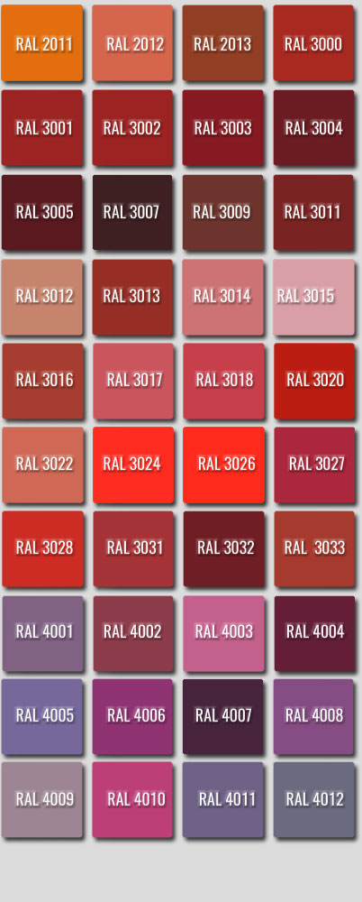 Ral Colours 2011 to 4012